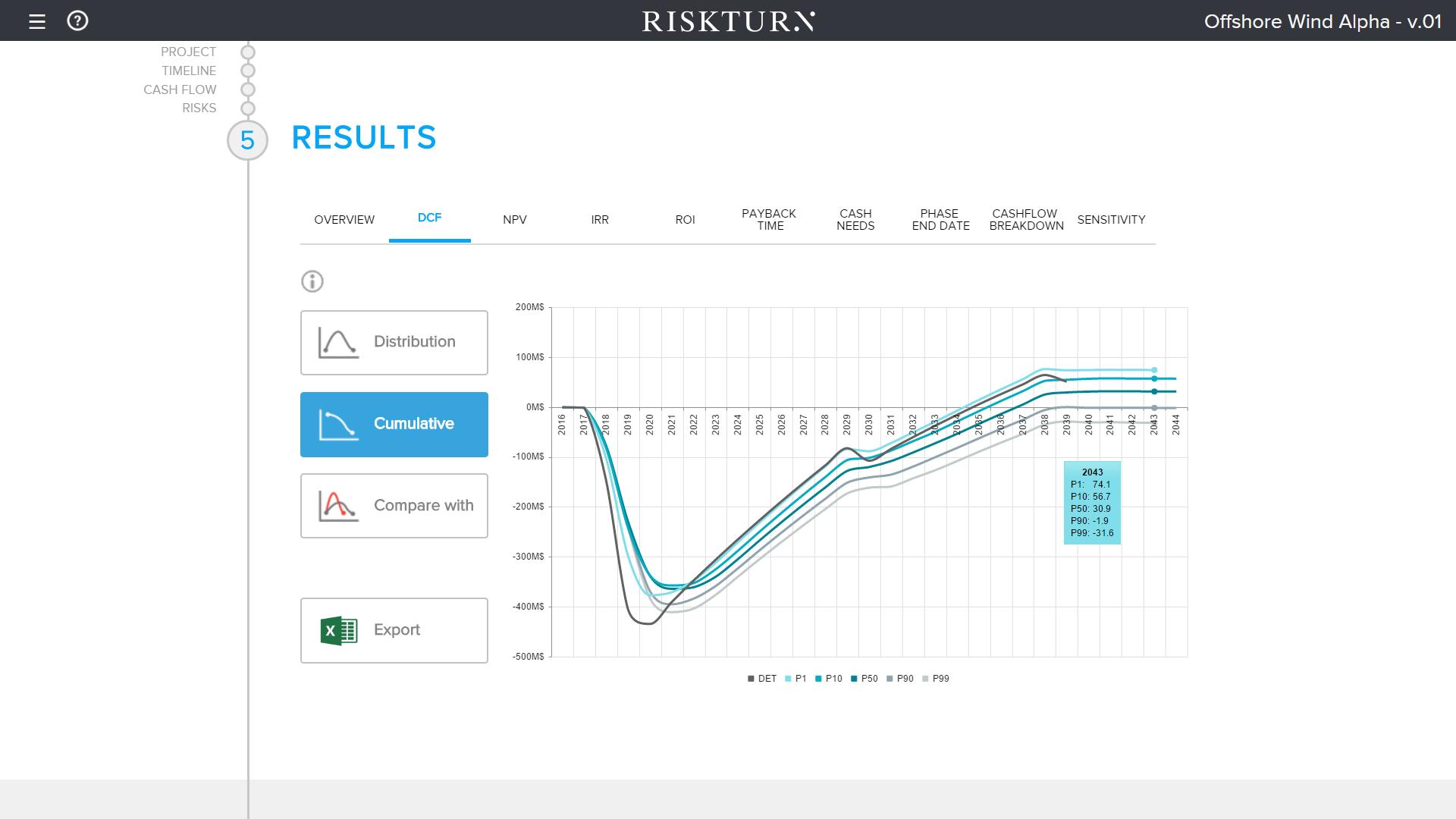 RISKTURN Software - DCF forecasting