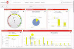 TargetEveryOne screenshot: Track and analyze real-time performance with customized reports for any statistic