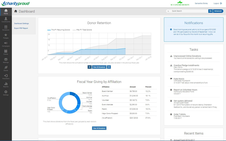 Charityproud Software - Dashboard %>