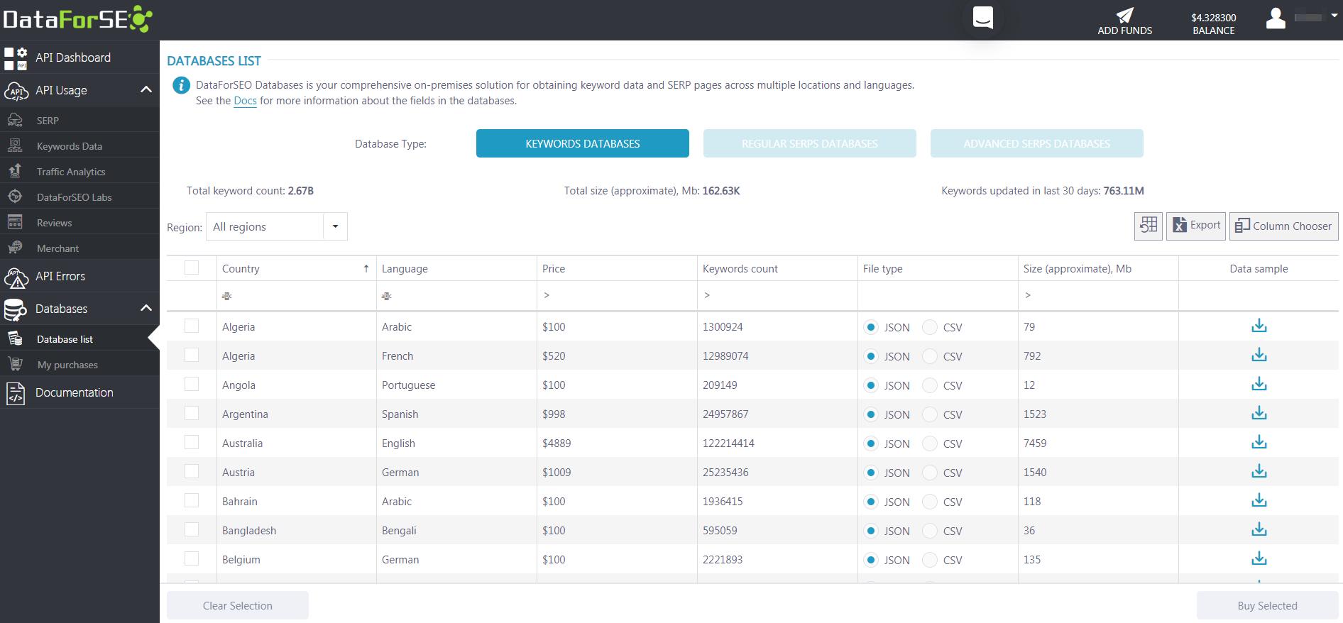 SEO Data API databases lists