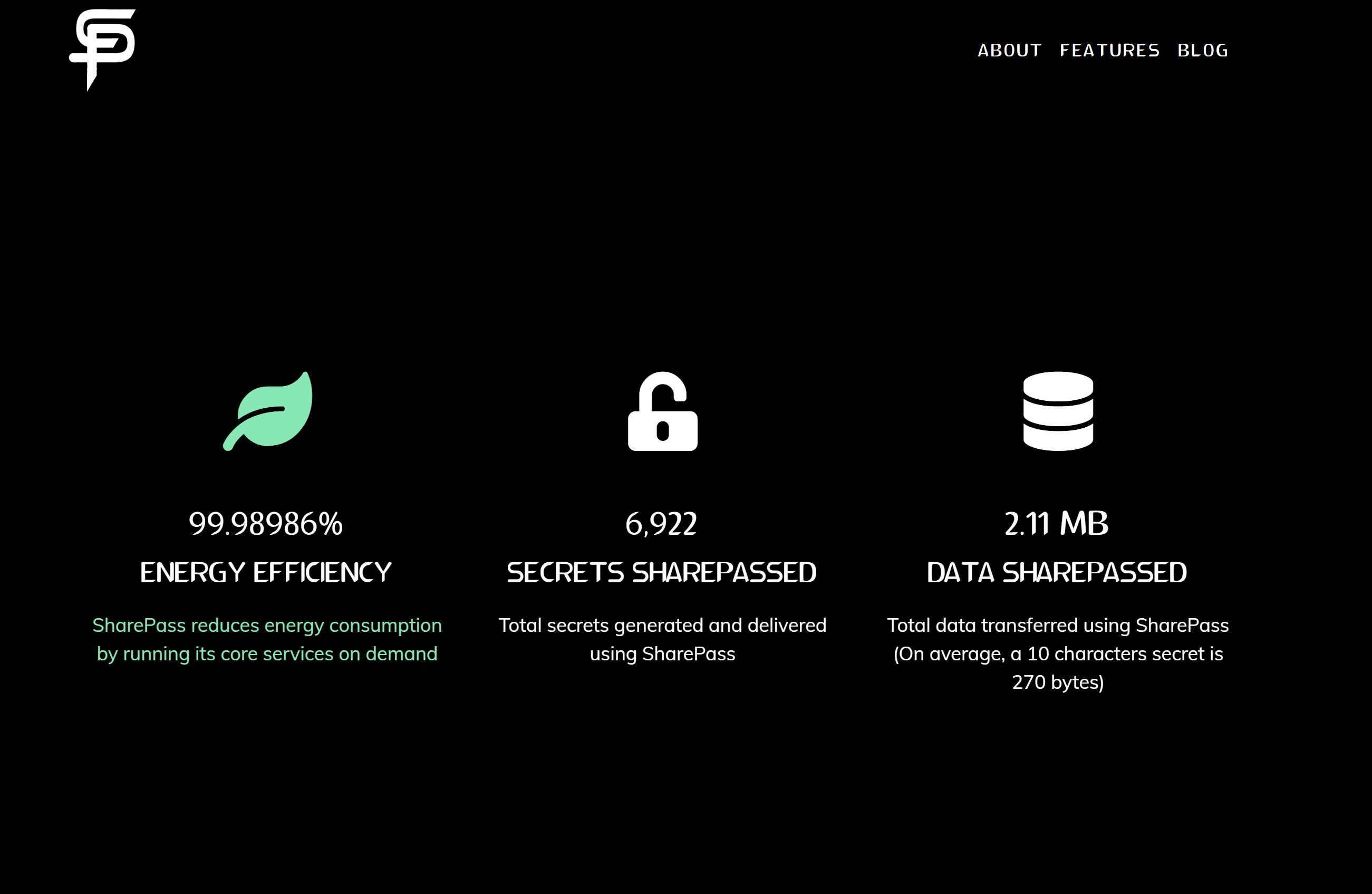 SharePass Software - 3