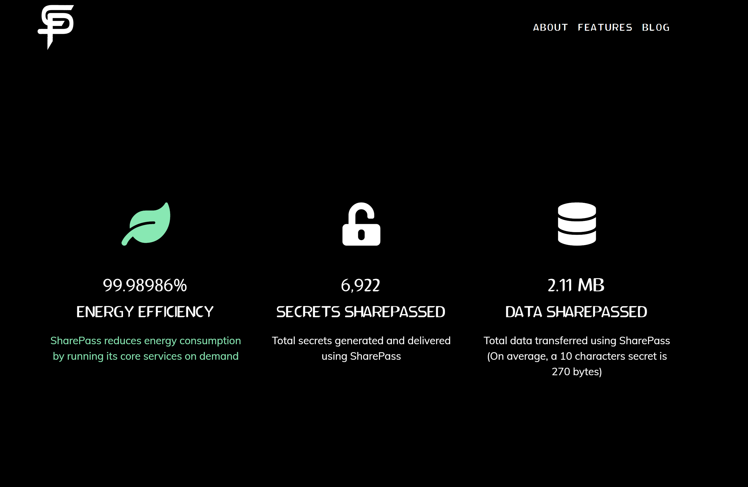 SharePass Software - Statistics