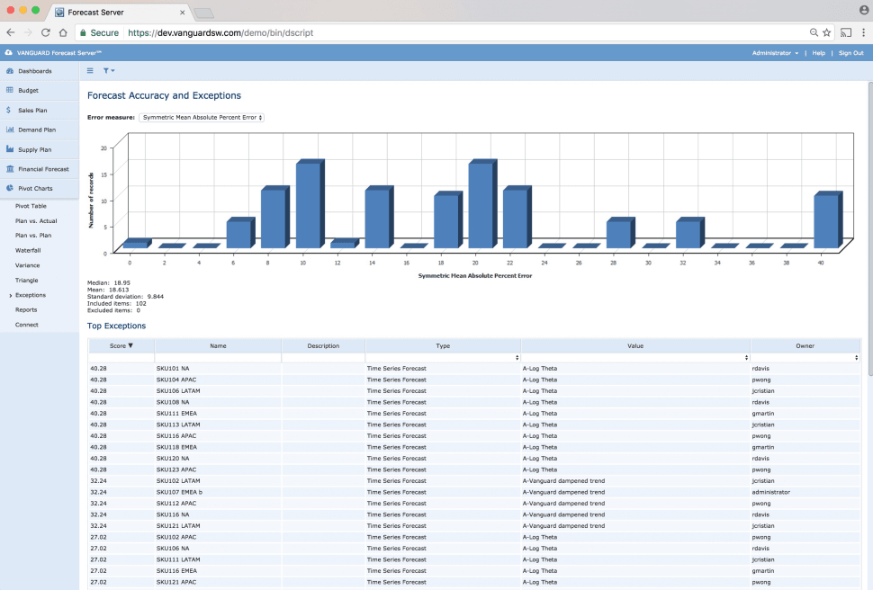 Vanguard Predictive Planning Software - 3