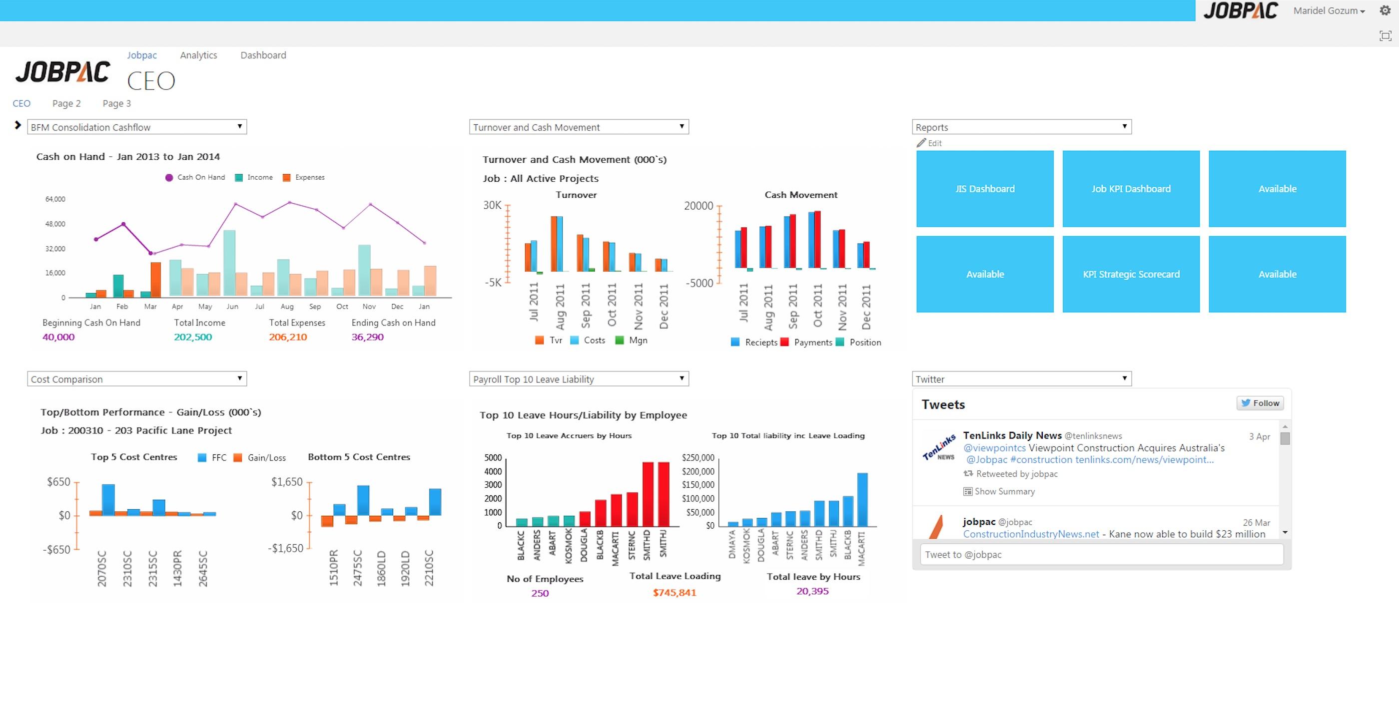 Reports & Analytics