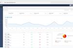 PayKickstart screenshot: Sales & revenue reports