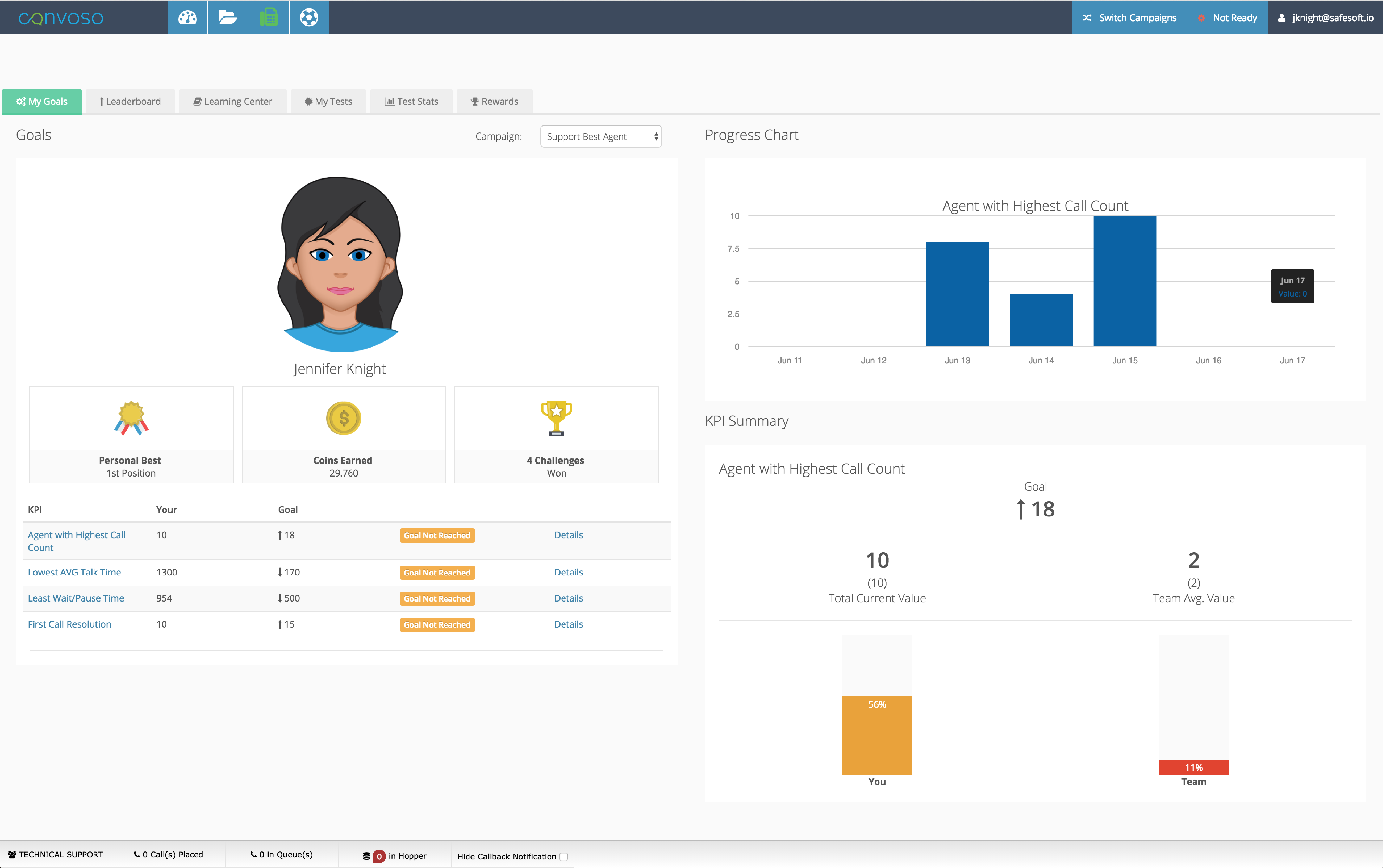 Convoso screenshot: Agent gamification KPI dashboard