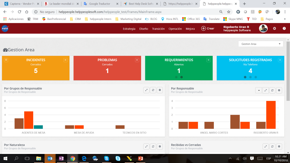 helppeople Cloud dashboard screenshot