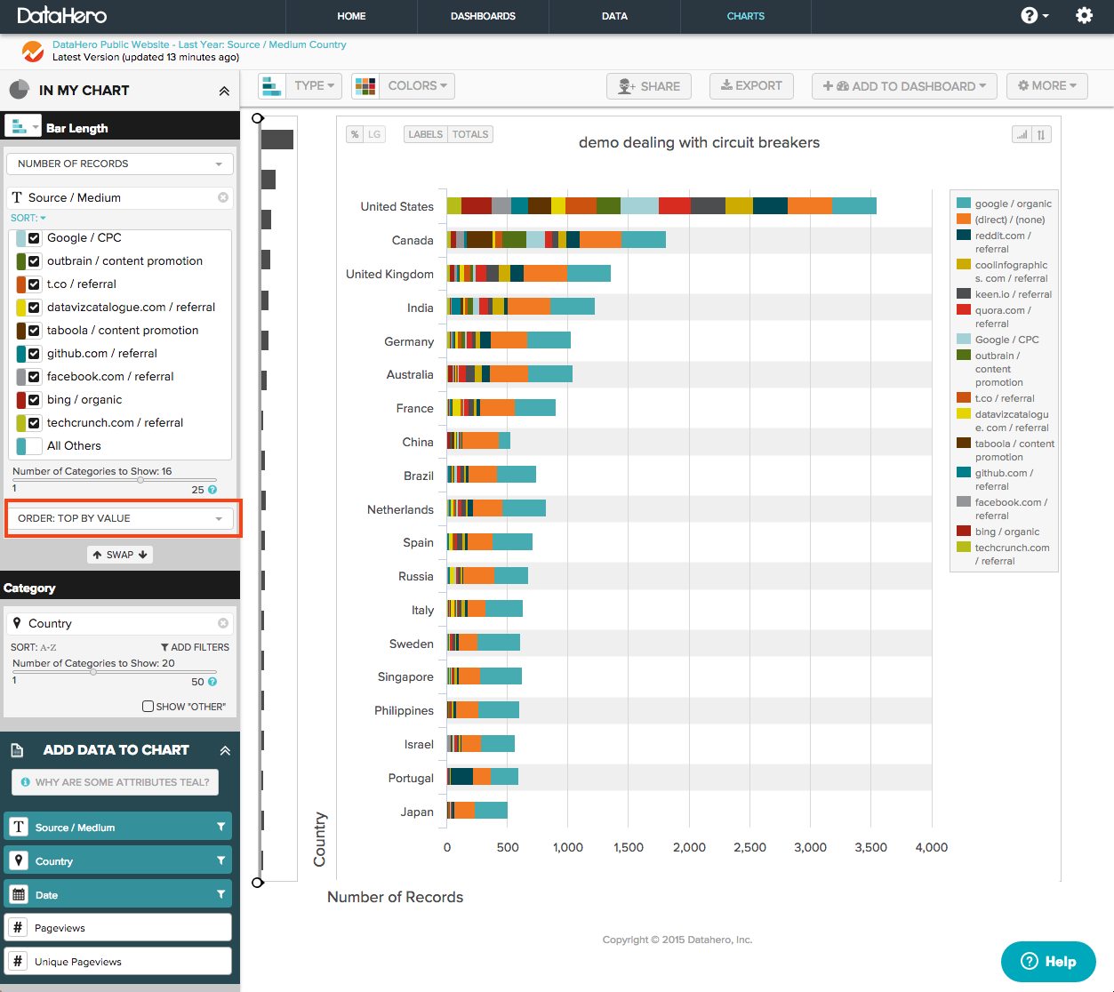 Users can control how data in charts is ordered in DataHero