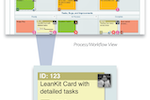 LeanKit screenshot: Track and manage a multitude of tasks and steps