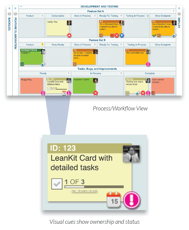 Track and manage a multitude of tasks and steps