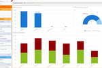 Curve Dental screenshot: Curve Hero | Production By Dentist Overview Dashboard