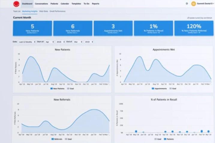 Legwork screenshot: Legwork dashboard screenshot