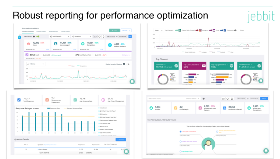 Jebbit Robust reporting for performance optimization