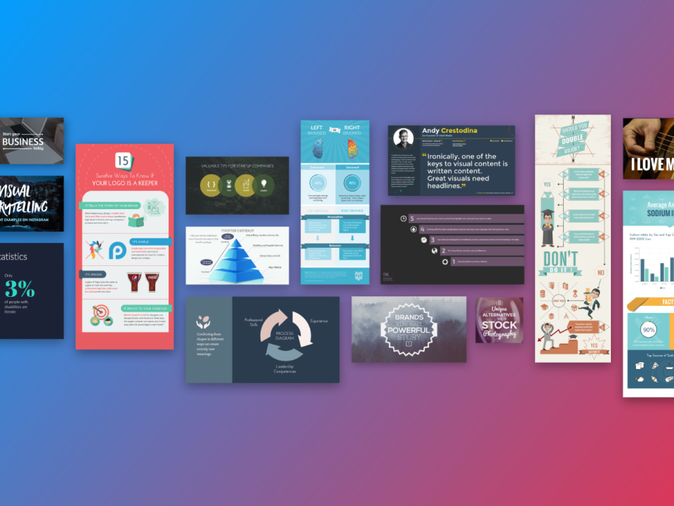 Visme Software - Thousands of pixel perfect, easy-to-edit templates