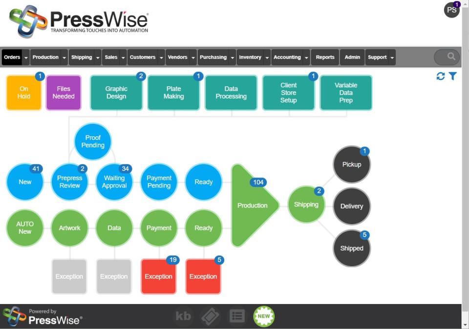 PressWise screenshot: PressWise workflow