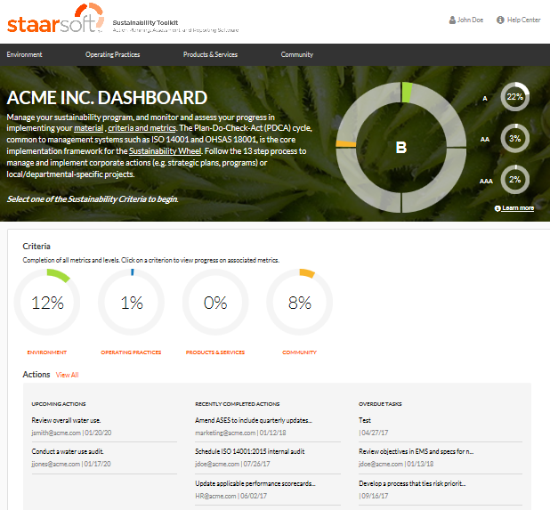 Site-Specific Dashboards not only identify the status of the Sustainability Strategy but also identify 'Upcoming' and 'Recently Completed' actions as well as 'Overdue Tasks' to retain engagement and enhance collaboration