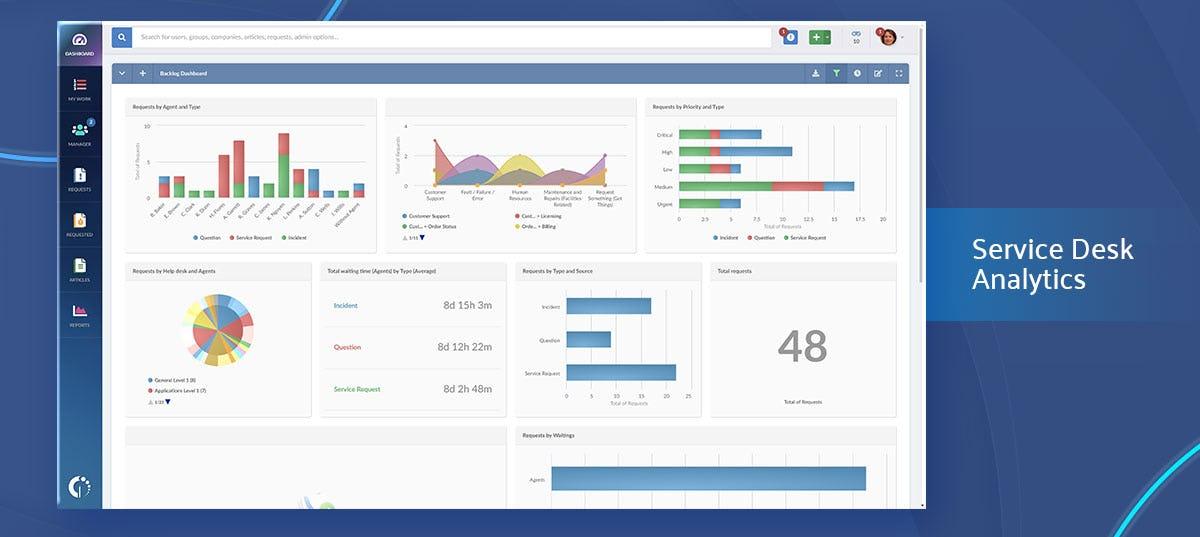 InvGate Service Desk Software - 5