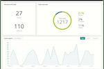 Capture d'écran pour Redbooth : Advanced Analytics