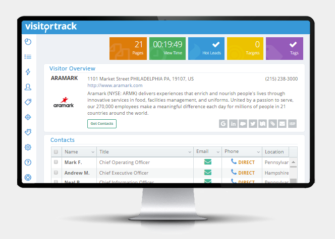 VisitorTrack uncovers the anonymous business visitors coming to a website