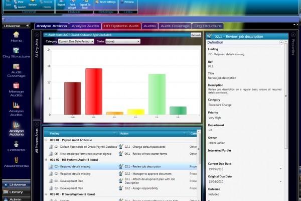 HR system audit