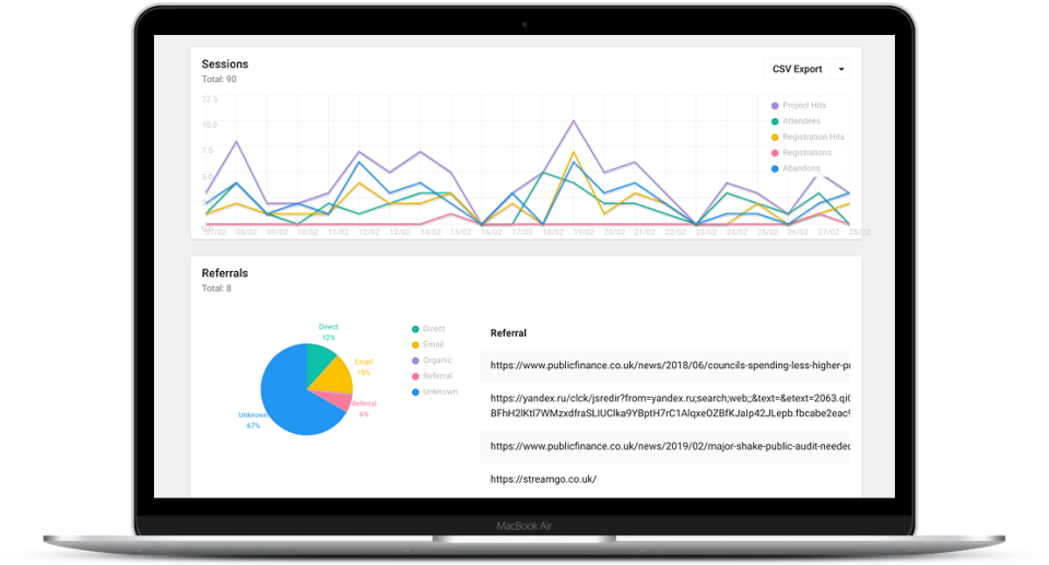 streamGo Software - Reporting