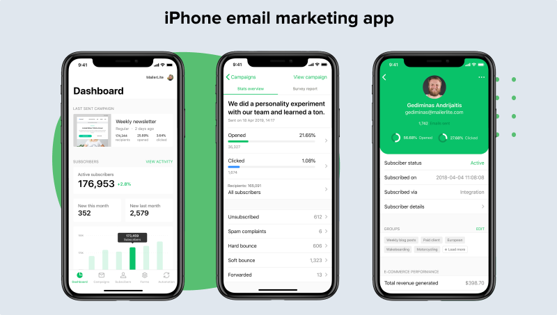Iphone Email Marketing