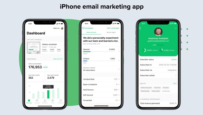 MailerLite Software - Iphone Email Marketing