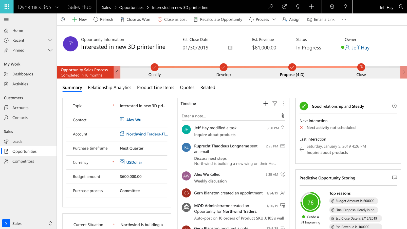 Dynamics 365 Software - Sales opportunity tracking