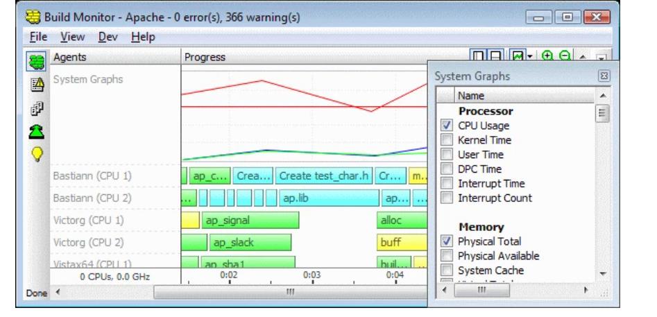 Incredibuild building custom graphs