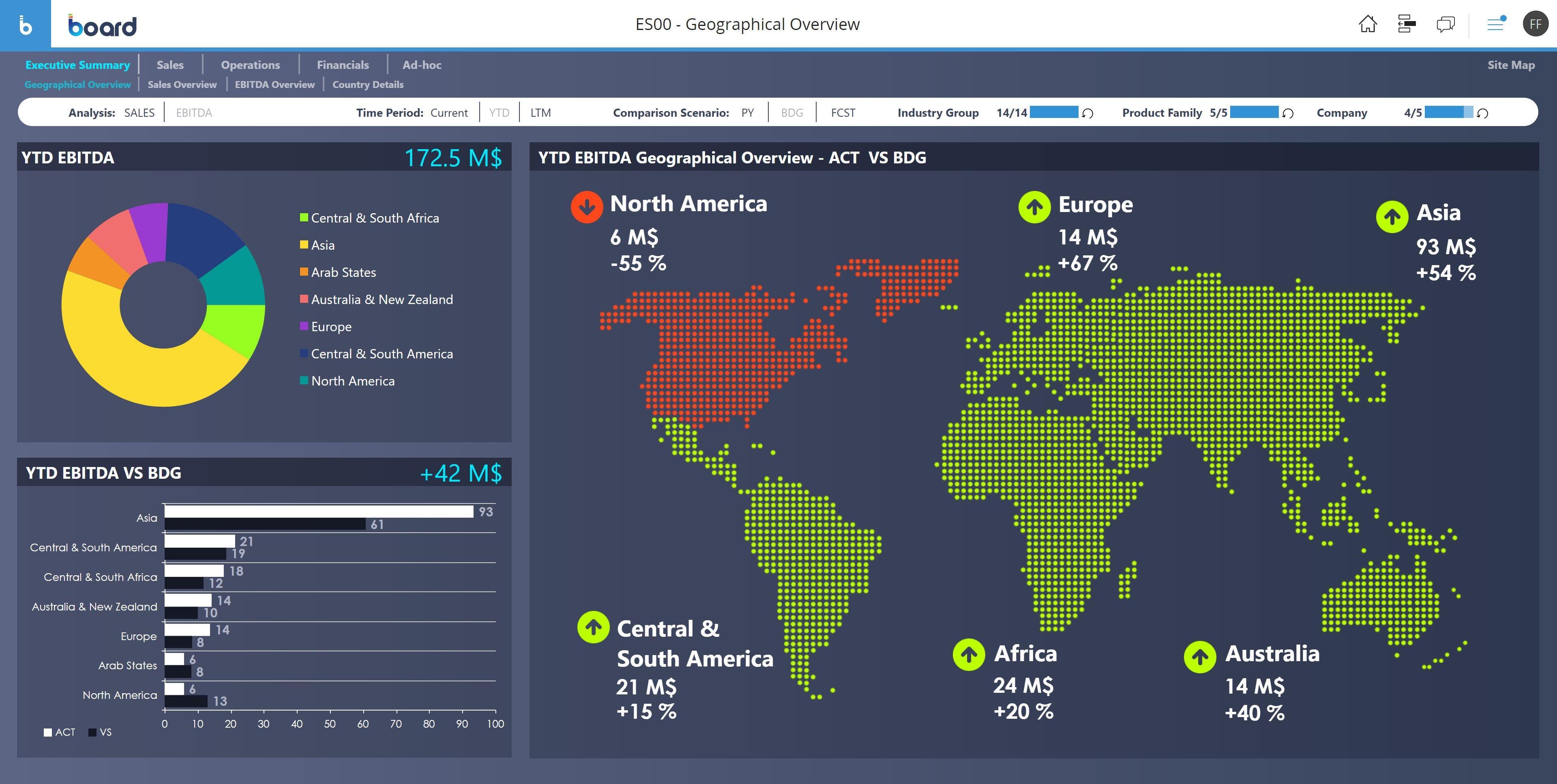 BOARD Software - Geomap