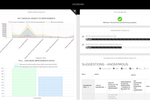 Capture d'écran pour Rewarderrr : The dashboard provides an overview of improvements results, poll results, ongoing projects, and suggestions