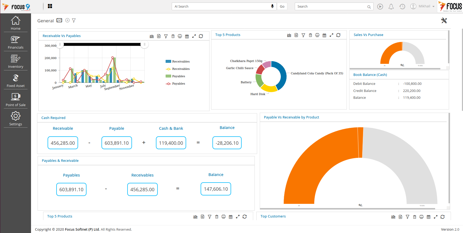 Focus 9 Software - FOCUS9 ERP Dashboard Overview