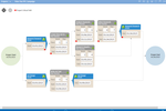 BlueCamroo Screenshot: Project Visual Workbench