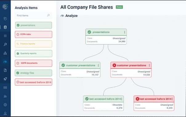 Classify360 decision tree