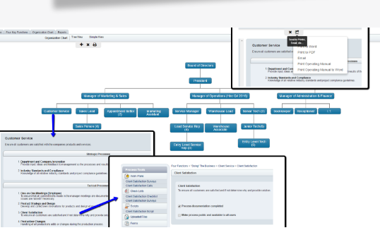 Dynamic org charts can be created with positions linked to job descriptions