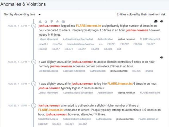 ArcSight violations