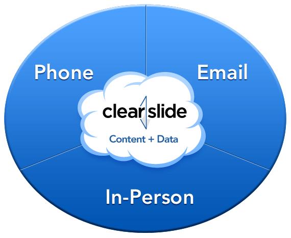 ClearSlide Logiciel - 1