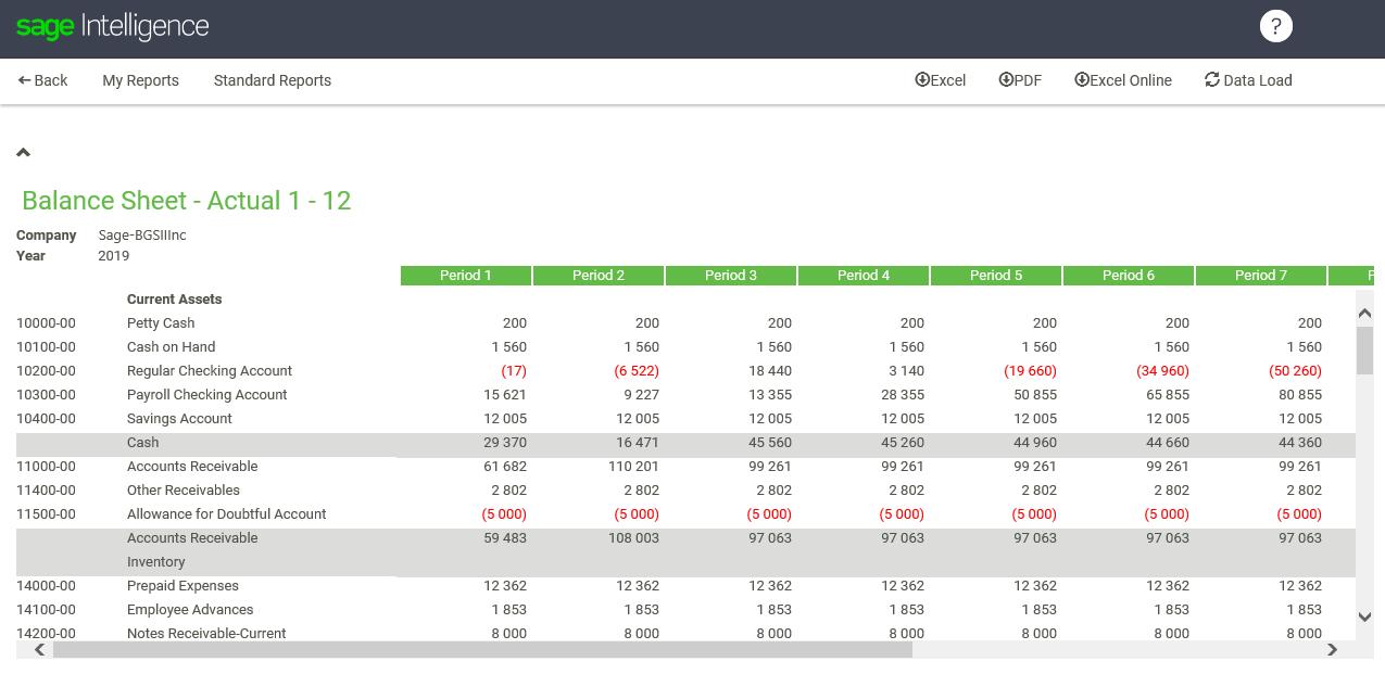 Sage 50cloud Software - Balance sheet