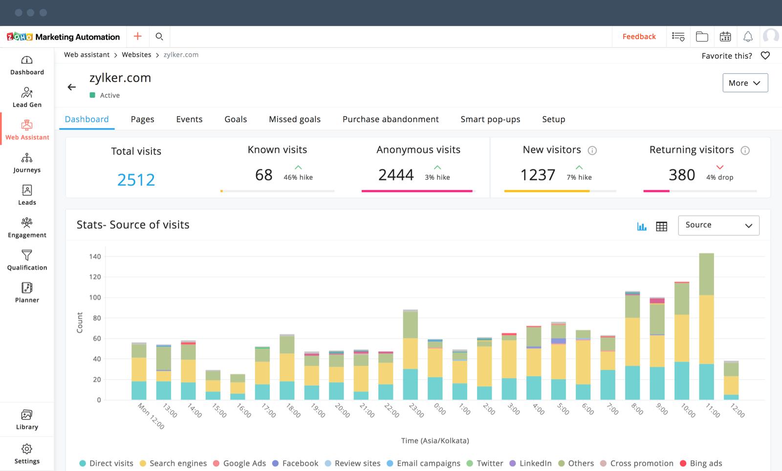 Zoho Marketing Automation Software - 2