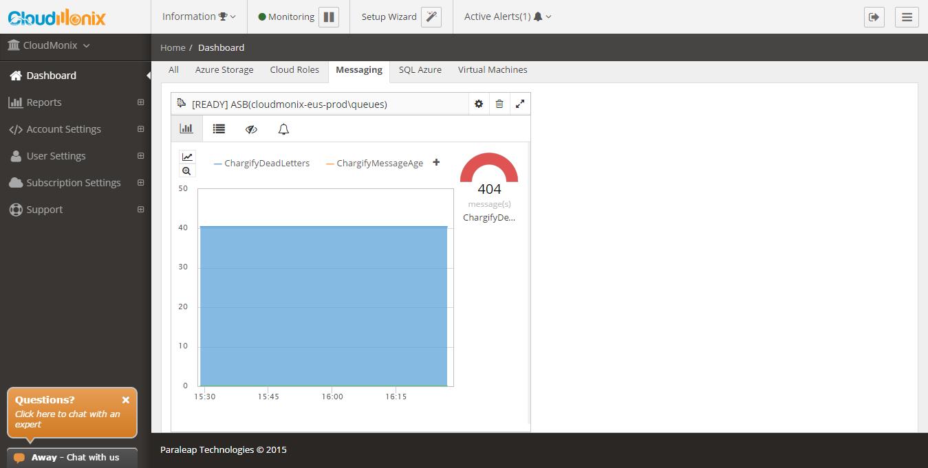 Azure Cloud Queues Monitoring