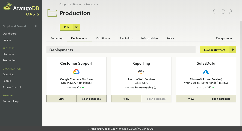 ArangoDB production