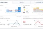 Pivotal Tracker screenshot: Pivotal Tracker's analytics and reports