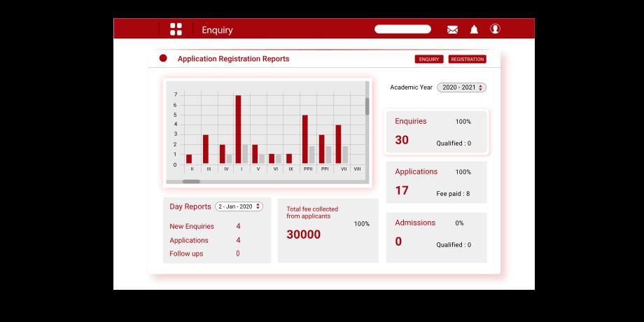 Applicant Enquiry Management
