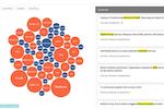 Captura de tela do Knowledge360: Knowledge360 visualize data sets