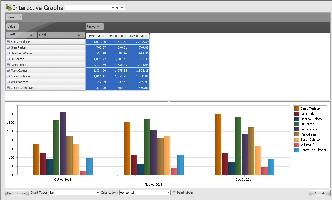 Core Commissions screenshot: Interactive Graph