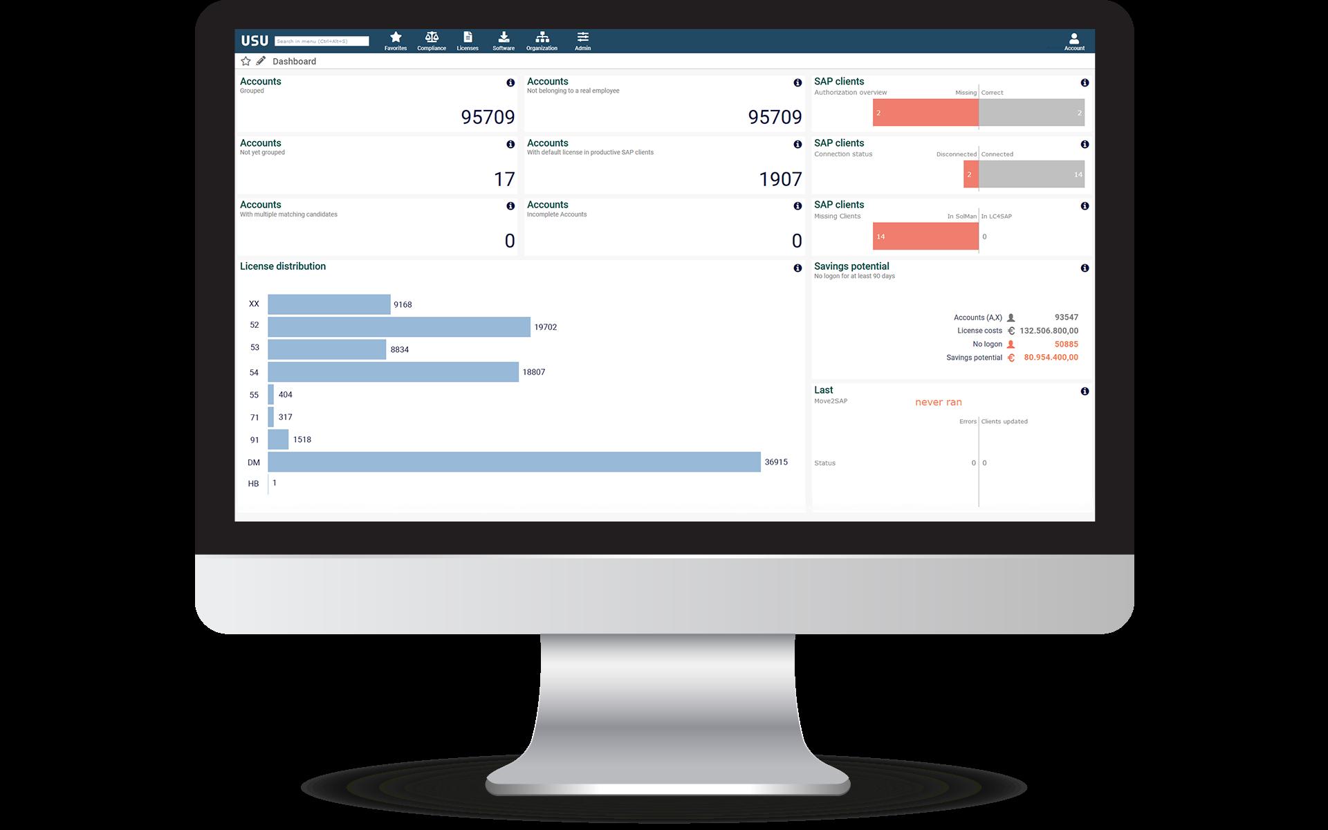 USU Software Asset Management Software - USU Software Asset Management SAP Optimization Dashboard