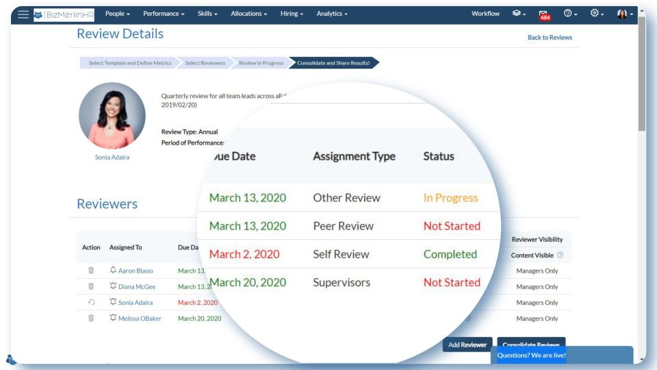 BizMerlinHR Software - Review details