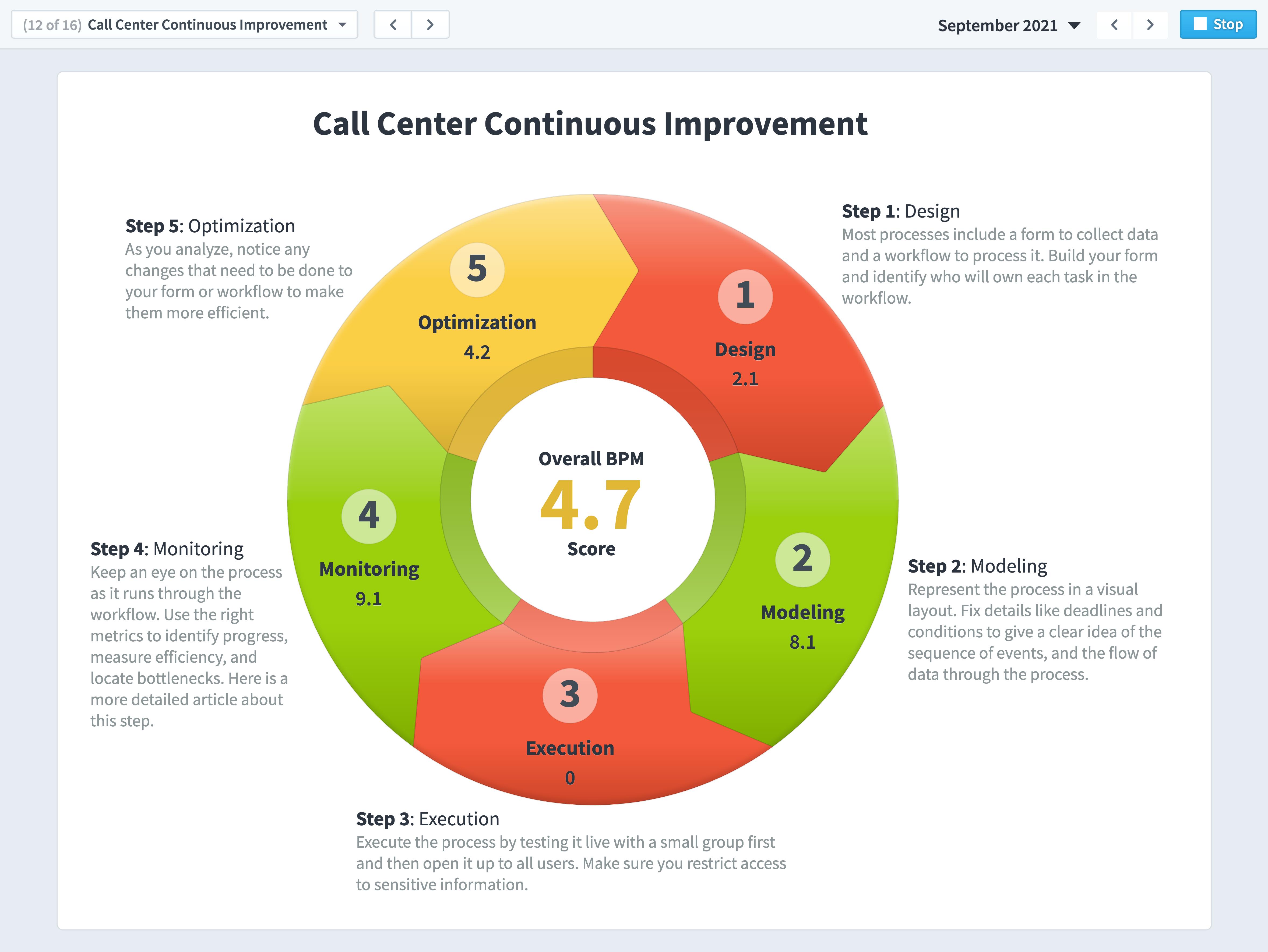 Spider Impact Software - Strategic Initiative Management