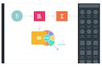 Autopilot screenshot: Simple and visual drag and drop customer journeys