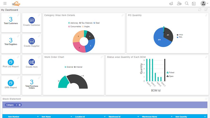 Quixy Software - Quixy dashboard